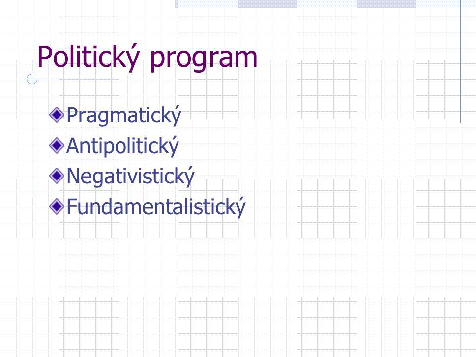 Politický program Pragmatický Antipolitický Negativistický Fundamentalistický