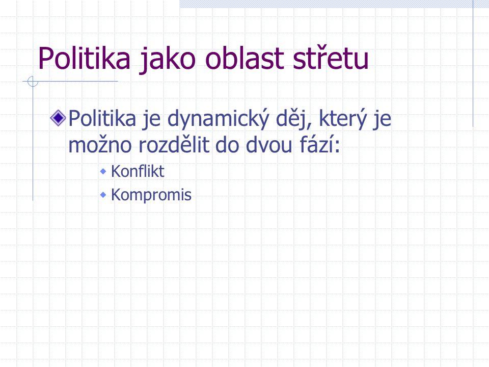 Politika jako oblast střetu Politika je dynamický děj, který je možno rozdělit do dvou fází:  Konflikt  Kompromis