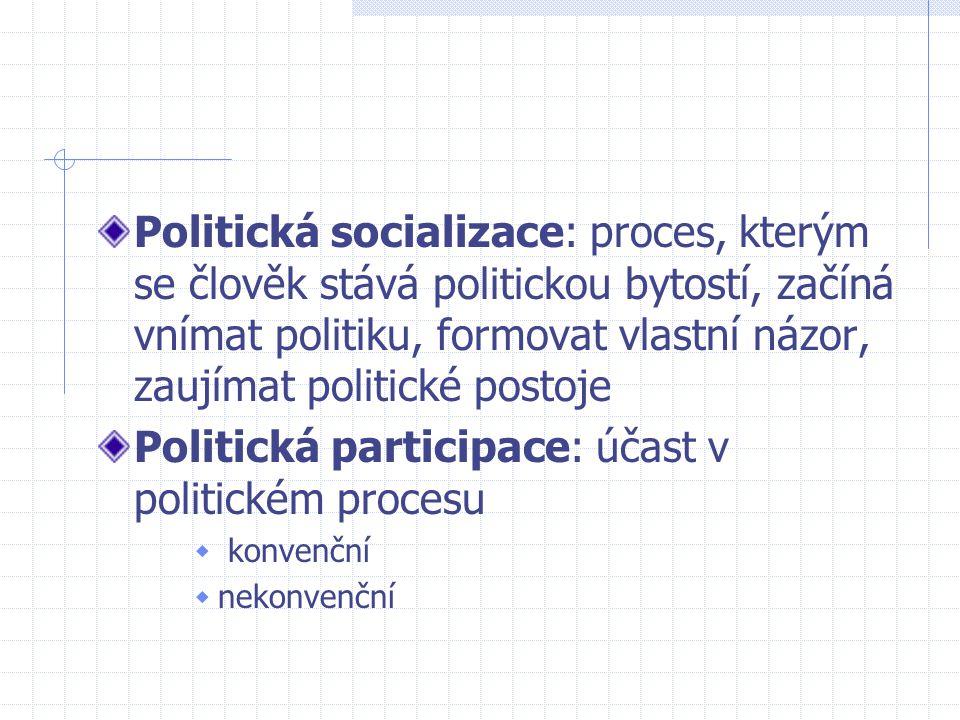 Politická socializace: proces, kterým se člověk stává politickou bytostí, začíná vnímat politiku, formovat vlastní názor, zaujímat politické postoje P