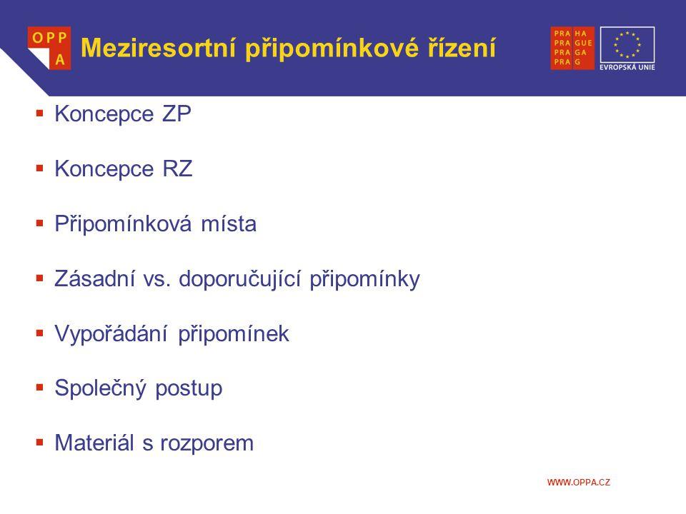 WWW.OPPA.CZ Meziresortní připomínkové řízení  Koncepce ZP  Koncepce RZ  Připomínková místa  Zásadní vs.