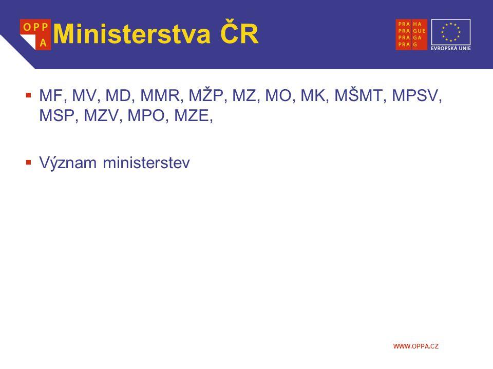 WWW.OPPA.CZ Politický význam MD  ŘSD  SŽDC  ČD  ČDC