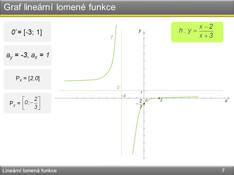 Graf lineární lomené funkce Lineární lomená funkce 7 0 x y 2 1 f −3 0´= [-3; 1] a y = -3, a x = 1 P y = 0´ P x = [2,0]