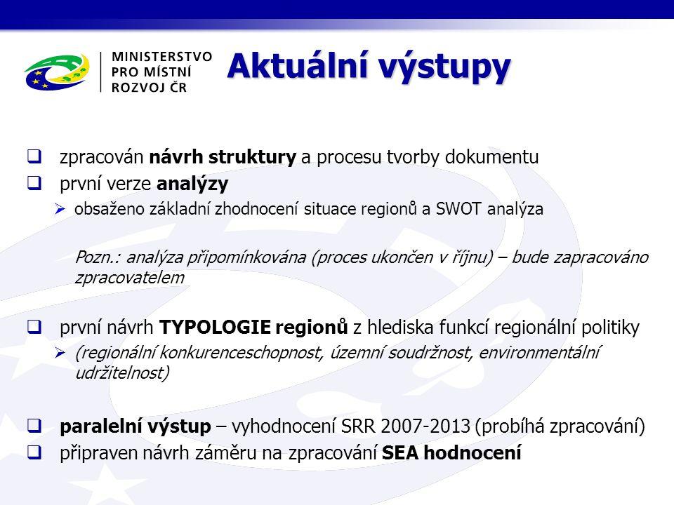 Aktuální výstupy  zpracován návrh struktury a procesu tvorby dokumentu  první verze analýzy  obsaženo základní zhodnocení situace regionů a SWOT analýza Pozn.: analýza připomínkována (proces ukončen v říjnu) – bude zapracováno zpracovatelem  první návrh TYPOLOGIE regionů z hlediska funkcí regionální politiky  (regionální konkurenceschopnost, územní soudržnost, environmentální udržitelnost)  paralelní výstup – vyhodnocení SRR 2007-2013 (probíhá zpracování)  připraven návrh záměru na zpracování SEA hodnocení