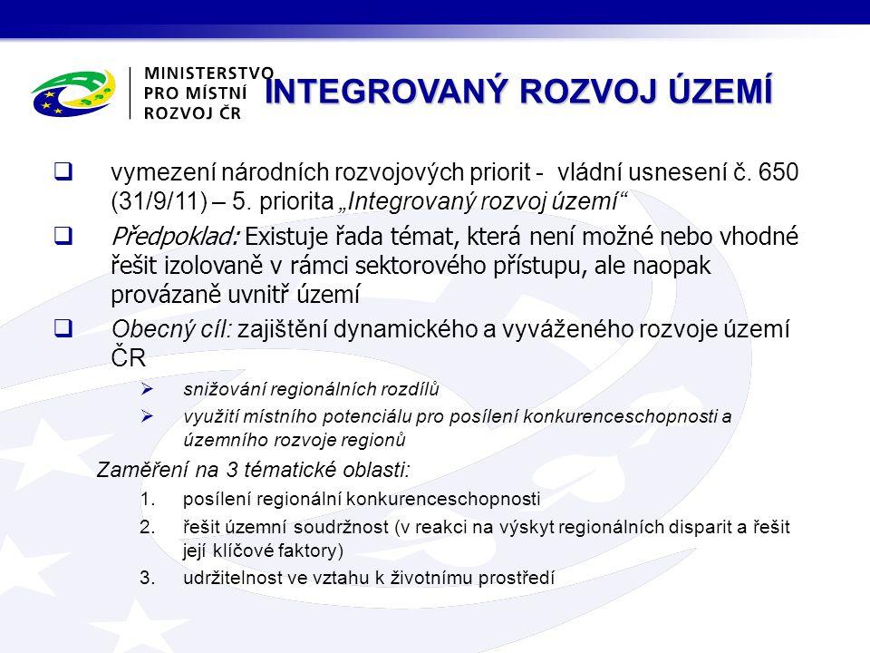 INTEGROVANÝ ROZVOJ ÚZEMÍ  vymezení národních rozvojových priorit - vládní usnesení č.