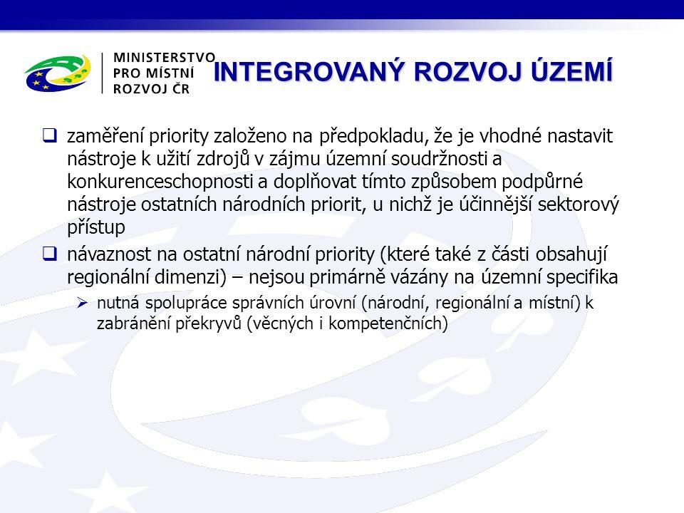 STRUKTURA IMPLEMENTAČNÍ ČÁSTI 3.1 Zabezpečení podpory regionálního rozvoje 3.2 Rozdělení kompetencí a úkolů hlavních aktérů 3.3 Vymezení regionů se soustředěnou podporou státu a zaměření podpory 3.4 Systém monitoringu a vyhodnocování plnění Pozn.: při vymezování regionů se bude pracovat zejména s úrovní ORP– okresní úroveň je často pro efektivní zacílení podpory často příliš velká, účelné sjednocení vymezovací úrovně.