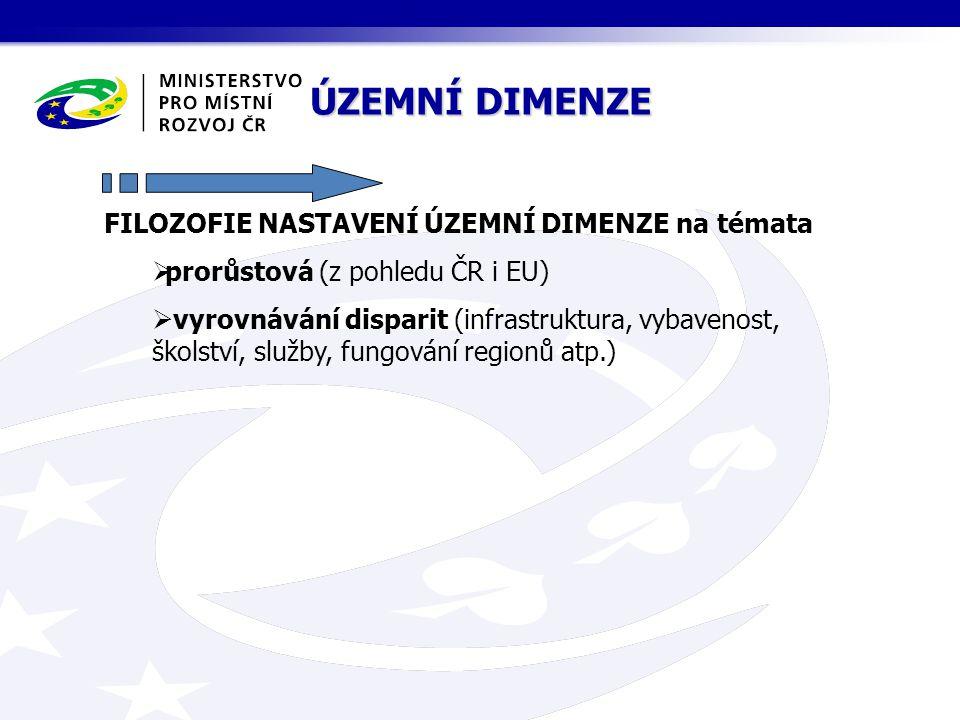 NÁVRH DALŠÍHO POSTUPU  vládní materiál k prioritám – národní pohled jak nahlížet na sektorové oblasti a jak na regionální  nutný pohled zástupců regionů  říjen – zveřejnění návrhů nařízení EK – potřeba jejích promítnutí do českého kontextu (a naopak)  odůvodnit navržené priority v relaci s postupem prací na SRR a jejich provazba se sektorovými prioritami  úzká vazba na kraje v rámci přípravy SRR  rozpracování územní dimenze v rámci přípravy programových dokumentů (Smlouva o partnerství, …) a dalších pracích zaměřených na budoucí období  zapojení regionálních zástupců (platformy, regionální výstupy…)