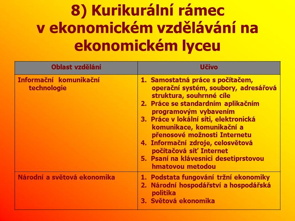 8) Kurikurální rámec v ekonomickém vzdělávání na ekonomickém lyceu Oblast vzděláníUčivo Informační komunikační technologie 1.