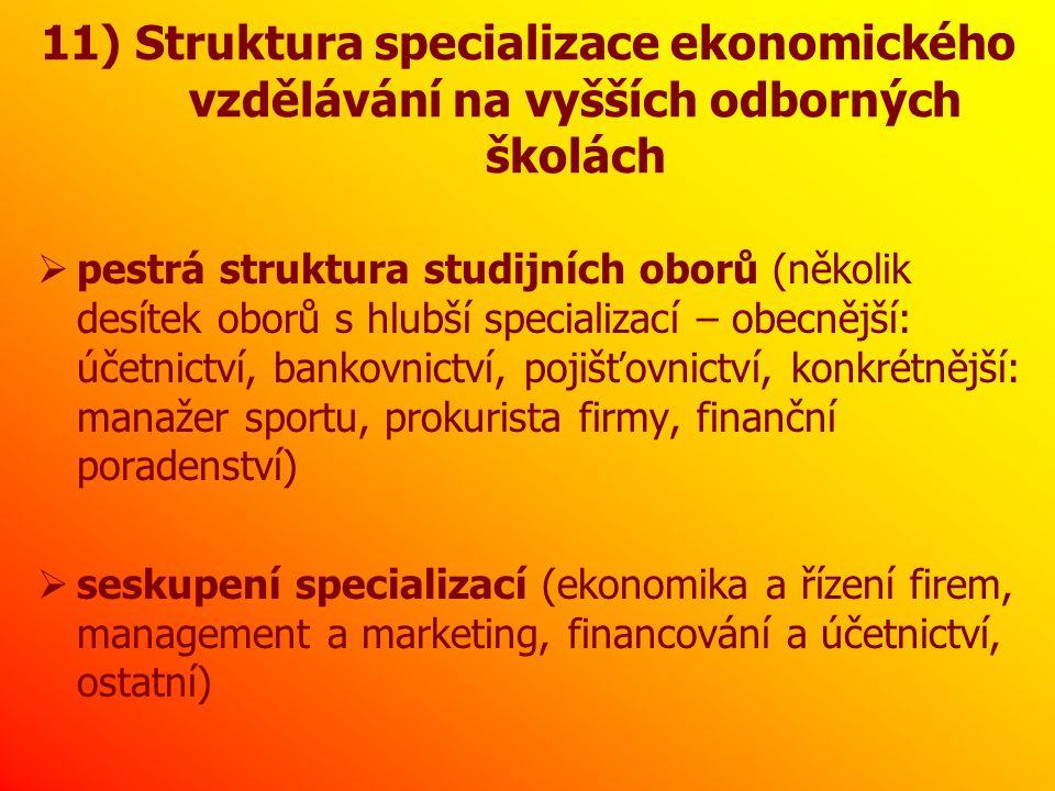 11) Struktura specializace ekonomického vzdělávání na vyšších odborných školách  pestrá struktura studijních oborů (několik desítek oborů s hlubší specializací – obecnější: účetnictví, bankovnictví, pojišťovnictví, konkrétnější: manažer sportu, prokurista firmy, finanční poradenství)  seskupení specializací (ekonomika a řízení firem, management a marketing, financování a účetnictví, ostatní)