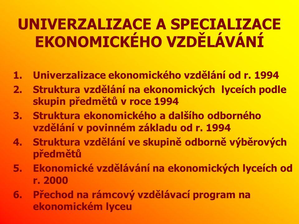 7.Rámcové rozvržení obsahu vzdělání na ekonomickém lyceu 8.Kurikurální rámec v ekonomickém vzdělávání na ekonomickém lyceu 9.Srovnání všeobecně vzdělávací a odborné složky na ekonomických lyceích ve společném základu vzdělávání podle platného učebního plánu a rámcového vzdělávacího programu 10.Specializace ekonomického vzdělávání na vyšších odborných školách 11.Struktura specializace ekonomického vzdělávání na vyšších odborných školách 12.Pedagogická dokumentace na vyšších odborných školách s ekonomickým zaměřením navrhovaná žadateli k akreditaci zřizovatelem 13.Tendence a problémy v ekonomickém vzdělávání na vyšších odborných školách