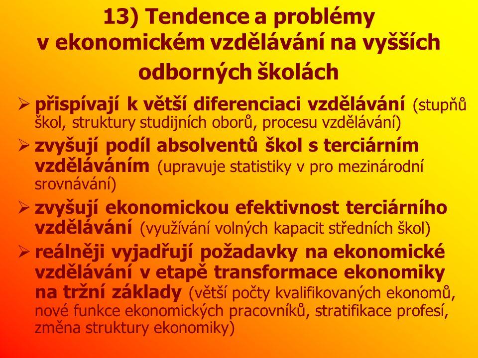 13) Tendence a problémy v ekonomickém vzdělávání na vyšších odborných školách  přispívají k větší diferenciaci vzdělávání (stupňů škol, struktury studijních oborů, procesu vzdělávání)  zvyšují podíl absolventů škol s terciárním vzděláváním (upravuje statistiky v pro mezinárodní srovnávání)  zvyšují ekonomickou efektivnost terciárního vzdělávání (využívání volných kapacit středních škol)  reálněji vyjadřují požadavky na ekonomické vzdělávání v etapě transformace ekonomiky na tržní základy (větší počty kvalifikovaných ekonomů, nové funkce ekonomických pracovníků, stratifikace profesí, změna struktury ekonomiky)
