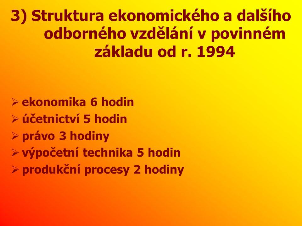 3) Struktura ekonomického a dalšího odborného vzdělání v povinném základu od r.