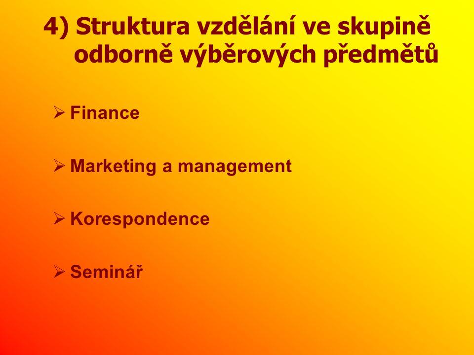 4) Struktura vzdělání ve skupině odborně výběrových předmětů  Finance  Marketing a management  Korespondence  Seminář