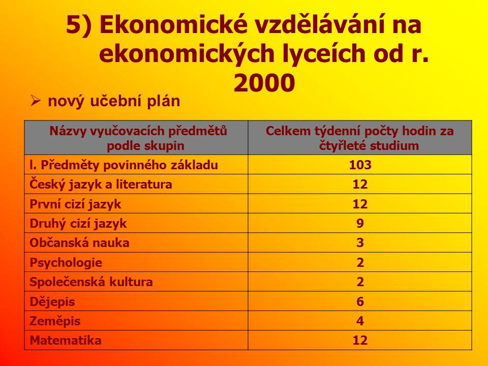 5) Ekonomické vzdělávání na ekonomických lyceích od r.