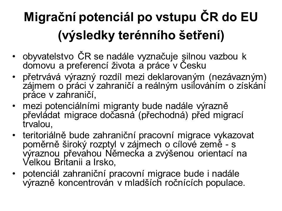 Migrační potenciál po vstupu ČR do EU (výsledky terénního šetření) obyvatelstvo ČR se nadále vyznačuje silnou vazbou k domovu a preferencí života a pr
