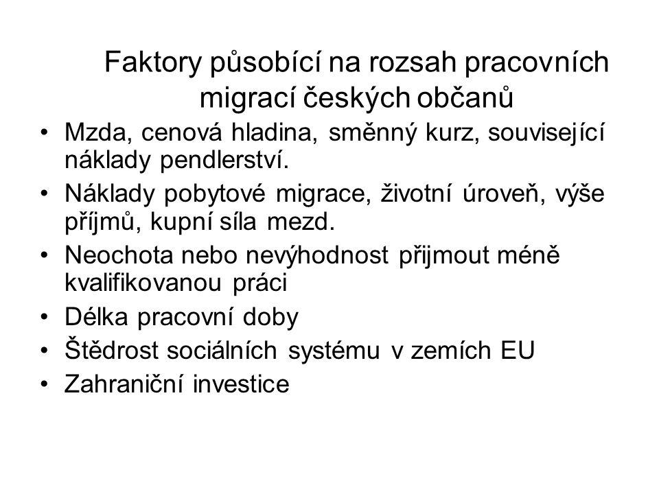 Faktory působící na rozsah pracovních migrací českých občanů Mzda, cenová hladina, směnný kurz, související náklady pendlerství. Náklady pobytové migr