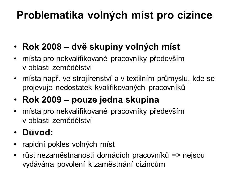 Problematika volných míst pro cizince Rok 2008 – dvě skupiny volných míst místa pro nekvalifikované pracovníky především v oblasti zemědělství místa n
