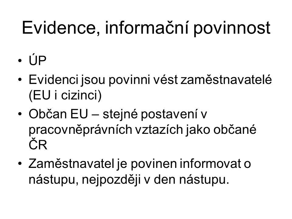 Evidence, informační povinnost ÚP Evidenci jsou povinni vést zaměstnavatelé (EU i cizinci) Občan EU – stejné postavení v pracovněprávních vztazích jak