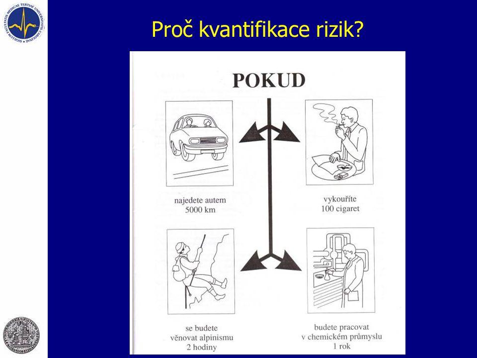 Proč kvantifikace rizik?