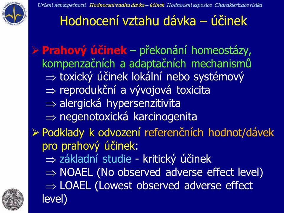 Hodnocení vztahu dávka – účinek  Prahový účinek – překonání homeostázy, kompenzačních a adaptačních mechanismů  toxický účinek lokální nebo systémov