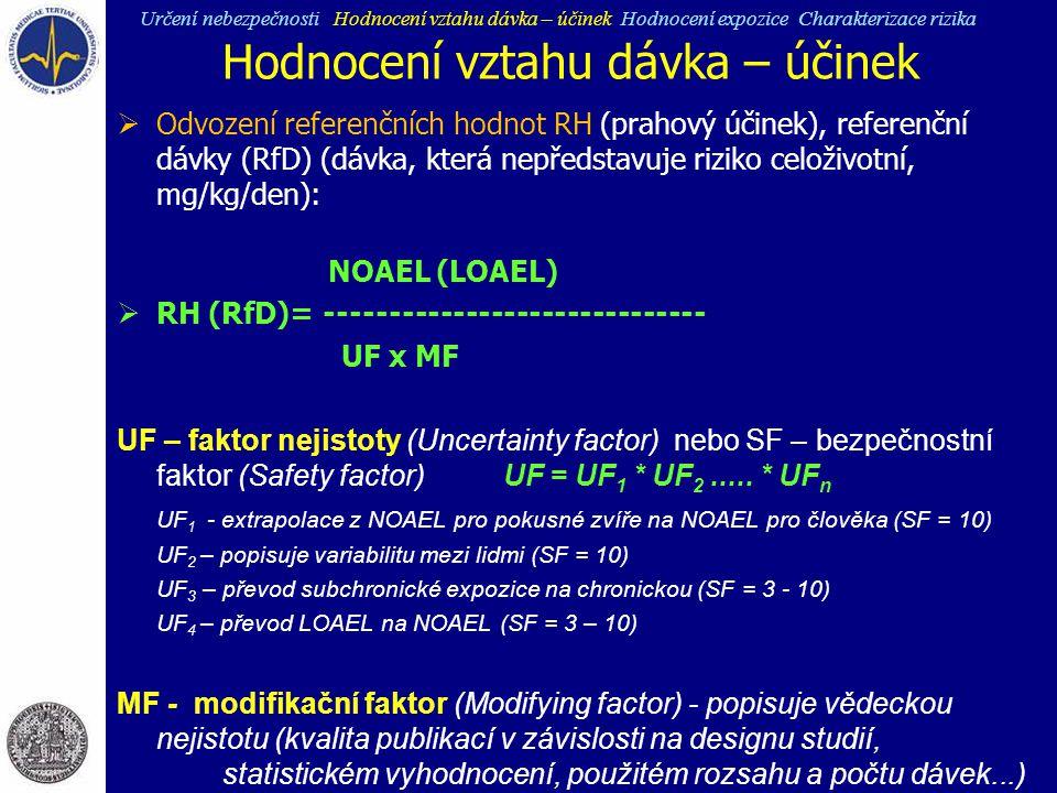 Hodnocení vztahu dávka – účinek  Odvození referenčních hodnot RH (prahový účinek), referenční dávky (RfD) (dávka, která nepředstavuje riziko celoživo