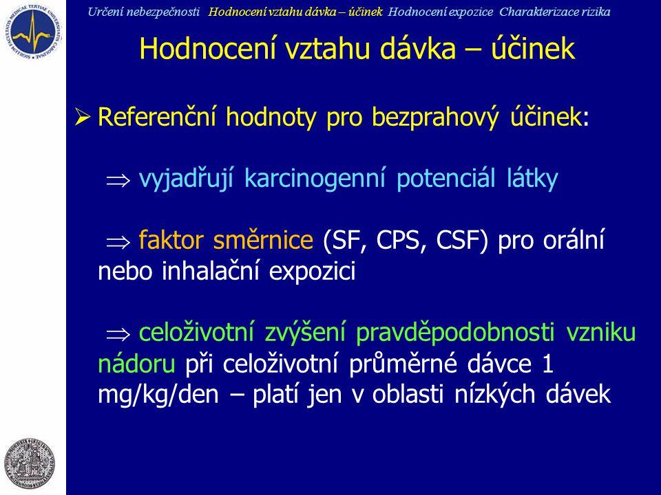 Hodnocení vztahu dávka – účinek  Referenční hodnoty pro bezprahový účinek:  vyjadřují karcinogenní potenciál látky  faktor směrnice (SF, CPS, CSF)