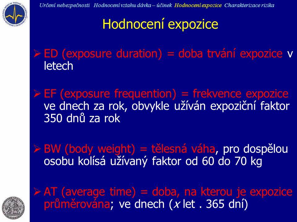 Hodnocení expozice  ED (exposure duration) = doba trvání expozice v letech  EF (exposure frequention) = frekvence expozice ve dnech za rok, obvykle