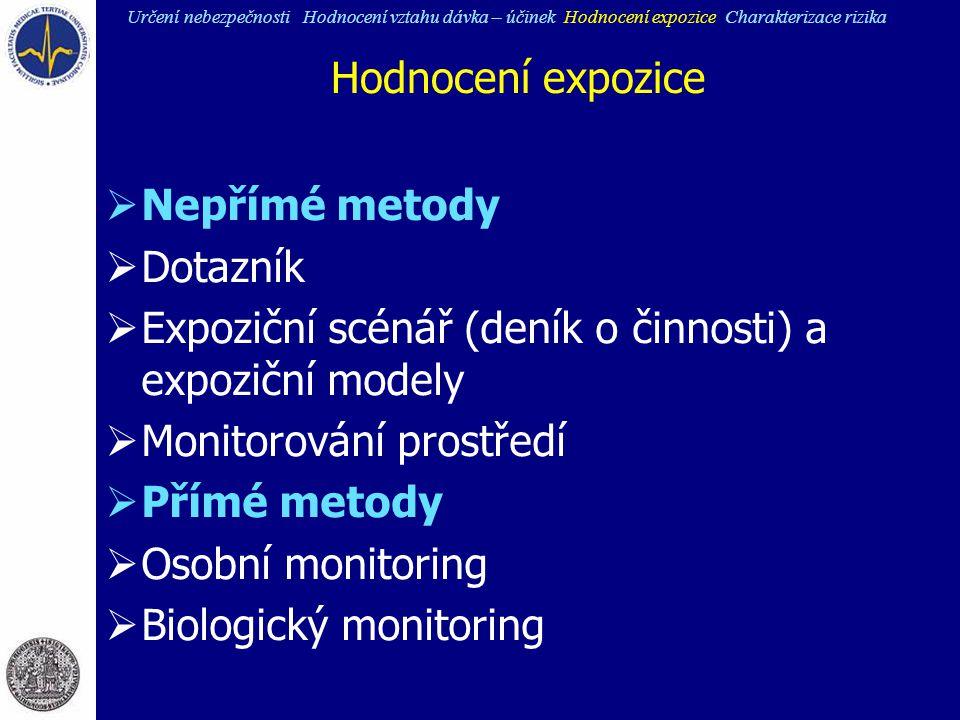 Hodnocení expozice  Nepřímé metody  Dotazník  Expoziční scénář (deník o činnosti) a expoziční modely  Monitorování prostředí  Přímé metody  Osob
