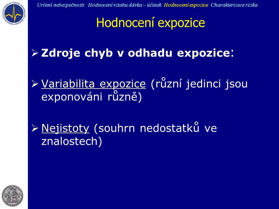 Hodnocení expozice  Zdroje chyb v odhadu expozice :  Variabilita expozice (různí jedinci jsou exponováni různě)  Nejistoty (souhrn nedostatků ve zn