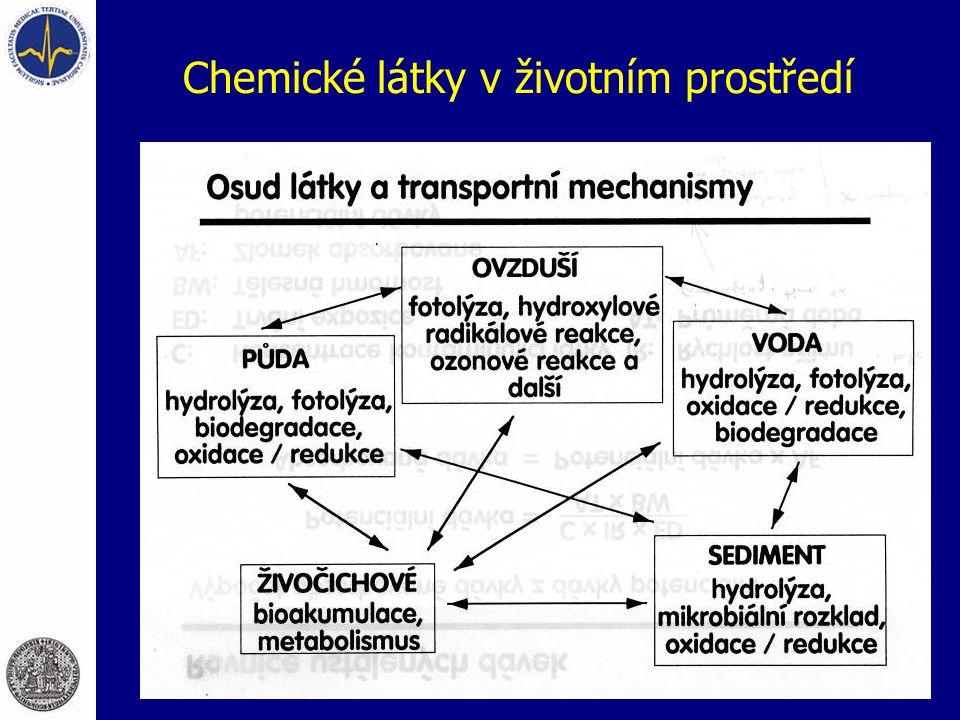 Chemické látky v životním prostředí