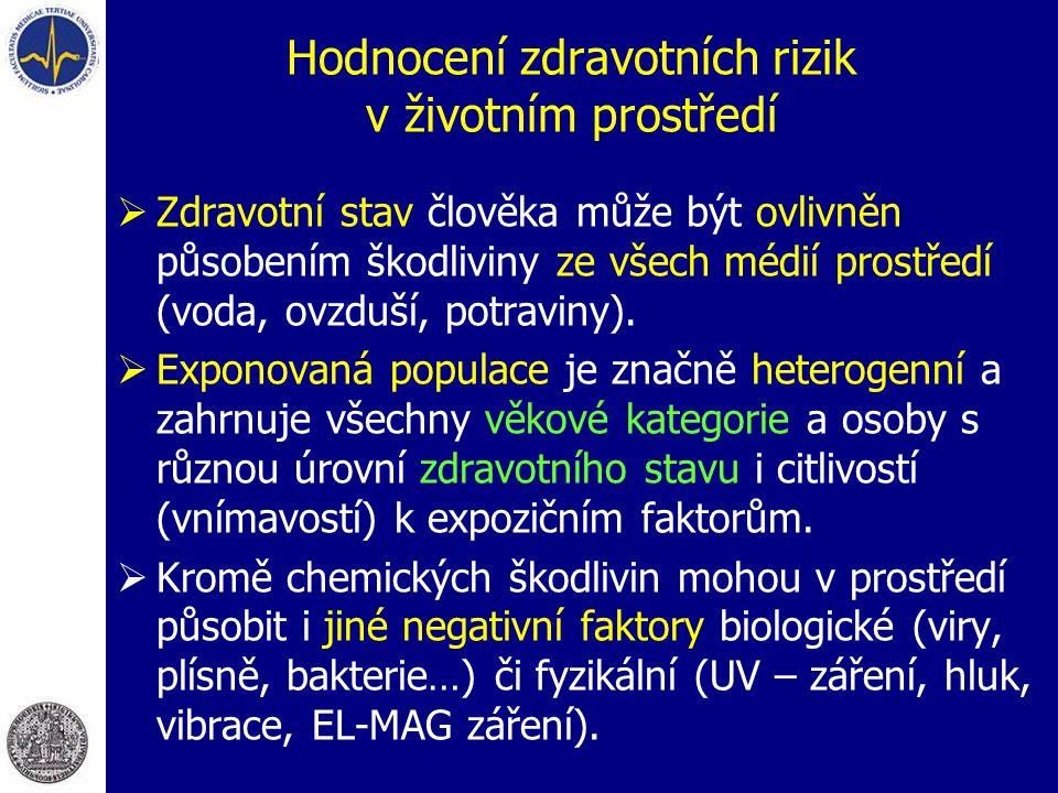 Hodnocení zdravotních rizik v životním prostředí  Zdravotní stav člověka může být ovlivněn působením škodliviny ze všech médií prostředí (voda, ovzdu