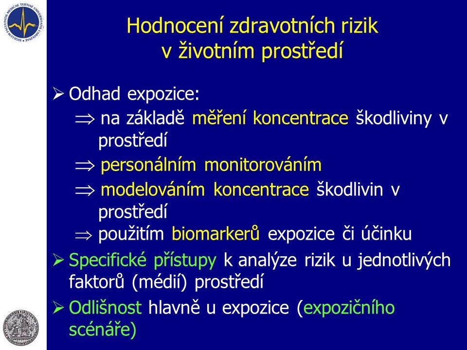 Hodnocení zdravotních rizik v životním prostředí  Odhad expozice:  na základě měření koncentrace škodliviny v prostředí  personálním monitorováním