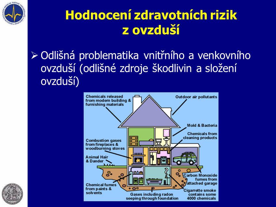 Hodnocení zdravotních rizik z ovzduší  Odlišná problematika vnitřního a venkovního ovzduší (odlišné zdroje škodlivin a složení ovzduší)