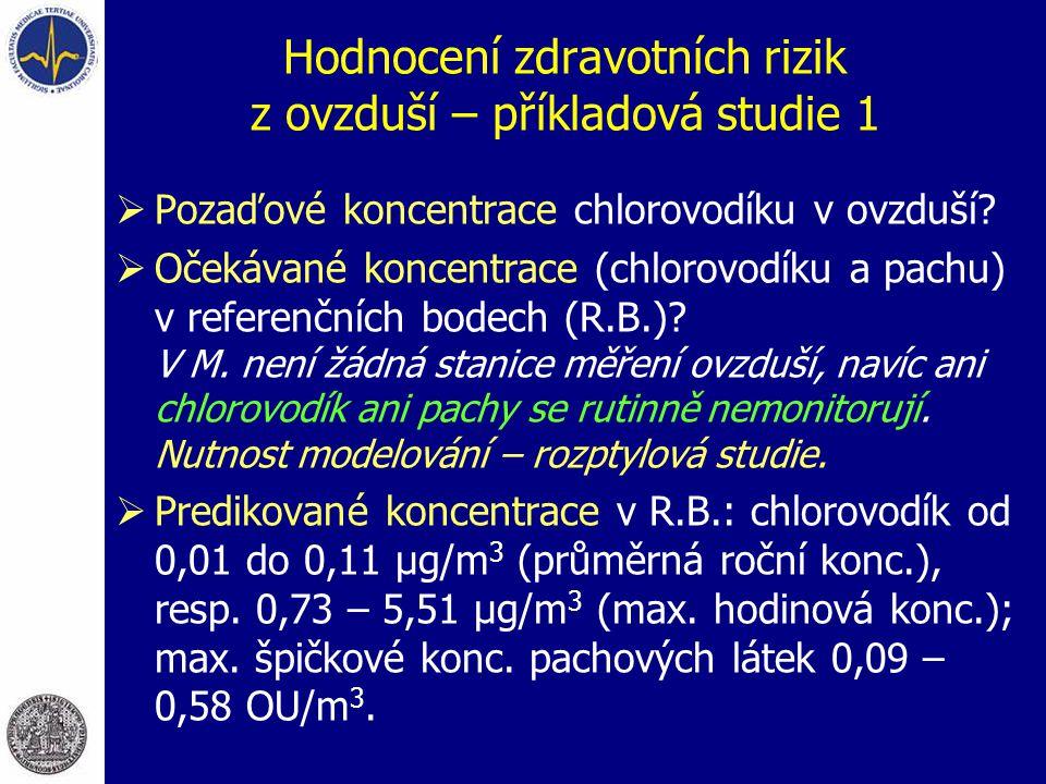 Hodnocení zdravotních rizik z ovzduší – příkladová studie 1  Pozaďové koncentrace chlorovodíku v ovzduší?  Očekávané koncentrace (chlorovodíku a pac