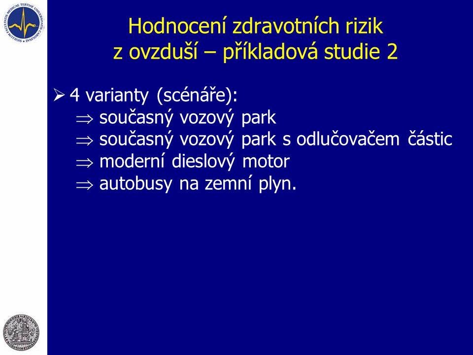 Hodnocení zdravotních rizik z ovzduší – příkladová studie 2  4 varianty (scénáře):  současný vozový park  současný vozový park s odlučovačem částic