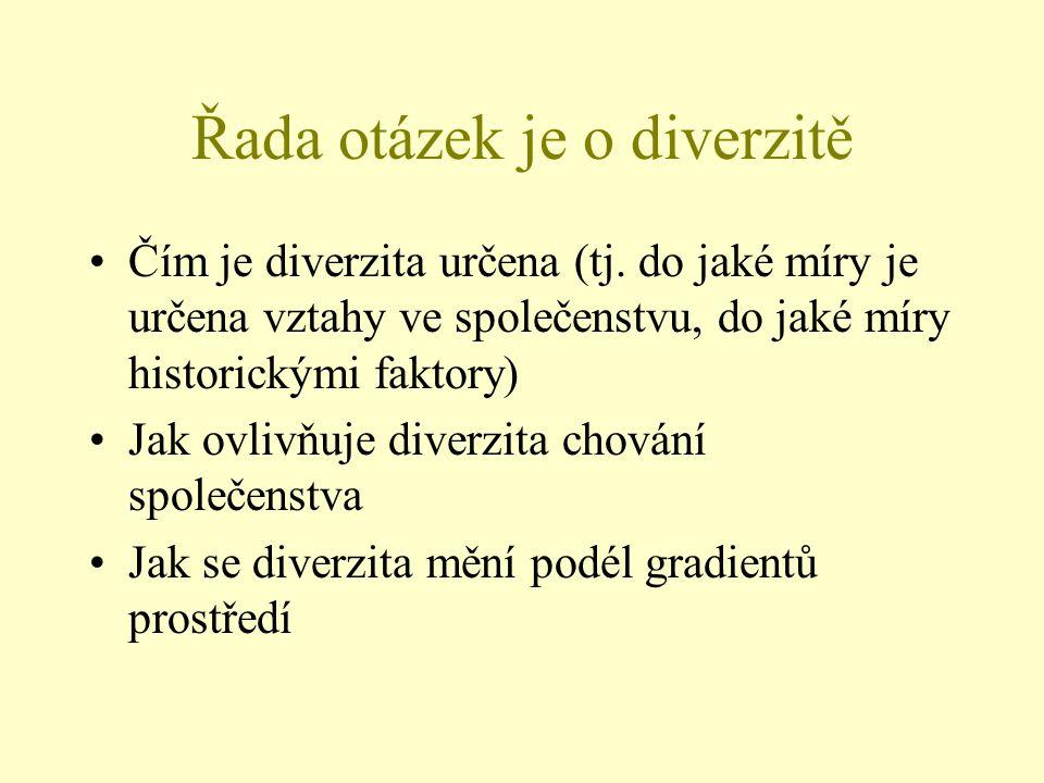 Řada otázek je o diverzitě Čím je diverzita určena (tj. do jaké míry je určena vztahy ve společenstvu, do jaké míry historickými faktory) Jak ovlivňuj