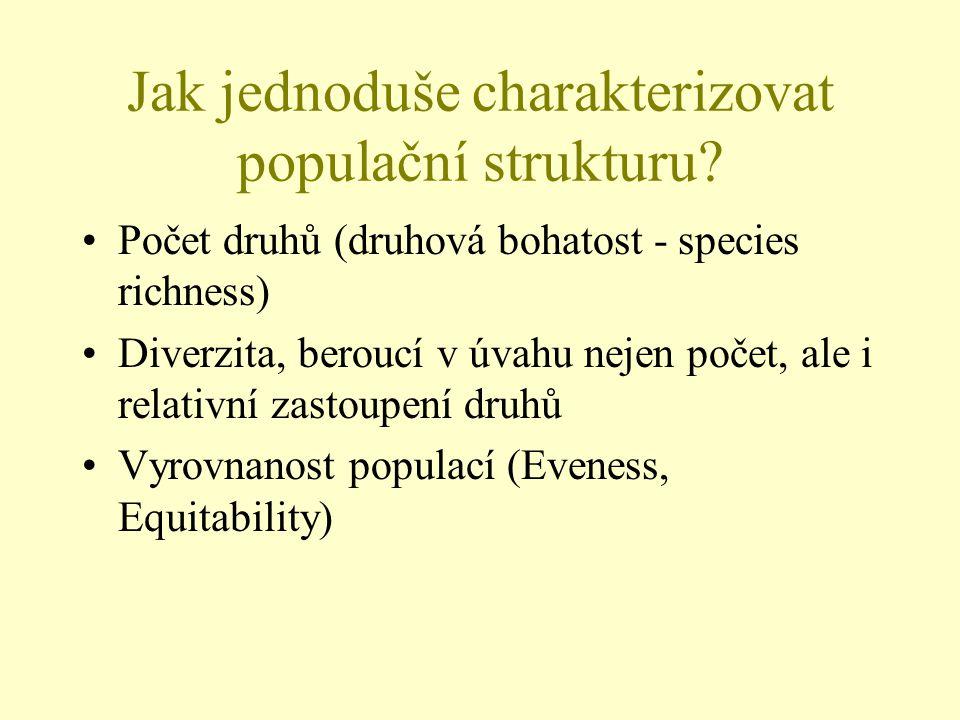 Jak jednoduše charakterizovat populační strukturu? Počet druhů (druhová bohatost - species richness) Diverzita, beroucí v úvahu nejen počet, ale i rel