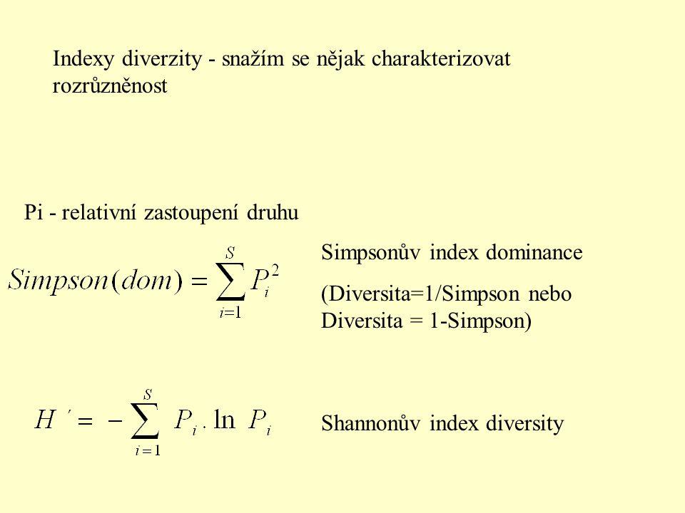 Pi - relativní zastoupení druhu Shannonův index diversity Simpsonův index dominance (Diversita=1/Simpson nebo Diversita = 1-Simpson) Indexy diverzity