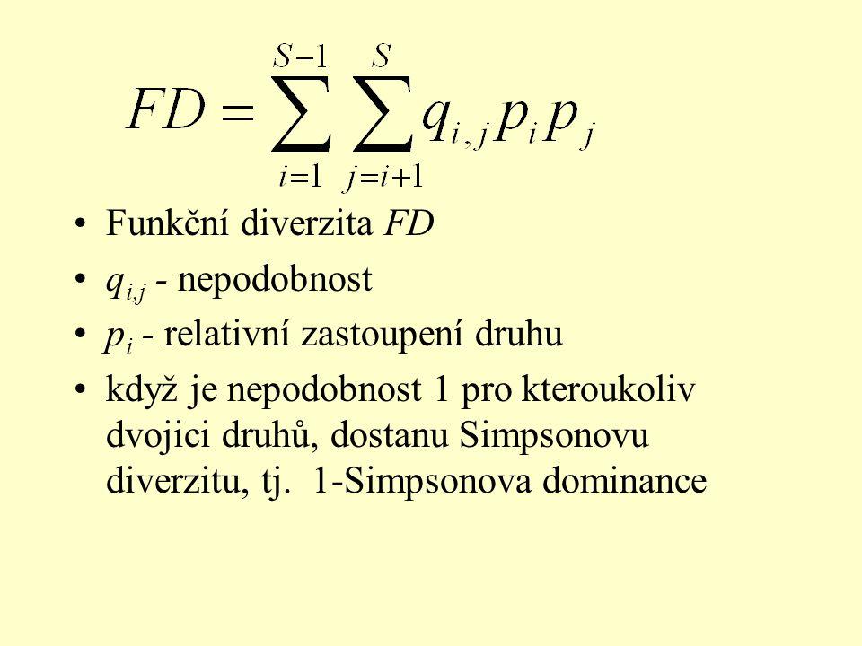 Funkční diverzita FD q i,j - nepodobnost p i - relativní zastoupení druhu když je nepodobnost 1 pro kteroukoliv dvojici druhů, dostanu Simpsonovu dive