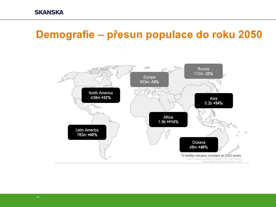 14 Demografie – přesun populace do roku 2050