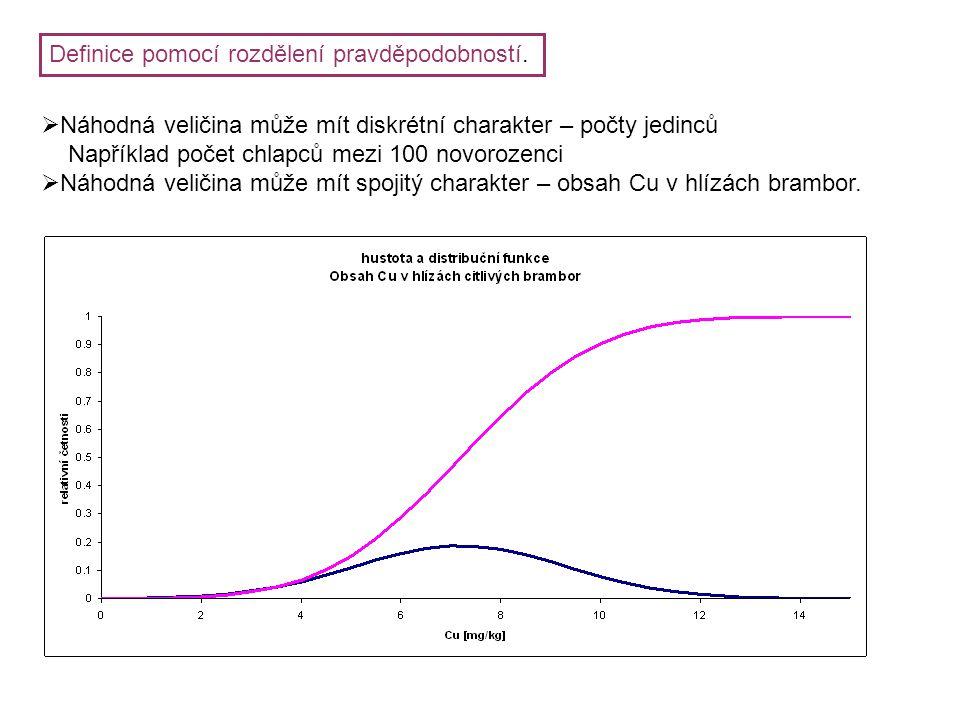 Definice pomocí rozdělení pravděpodobností.  Náhodná veličina může mít diskrétní charakter – počty jedinců Například počet chlapců mezi 100 novorozen