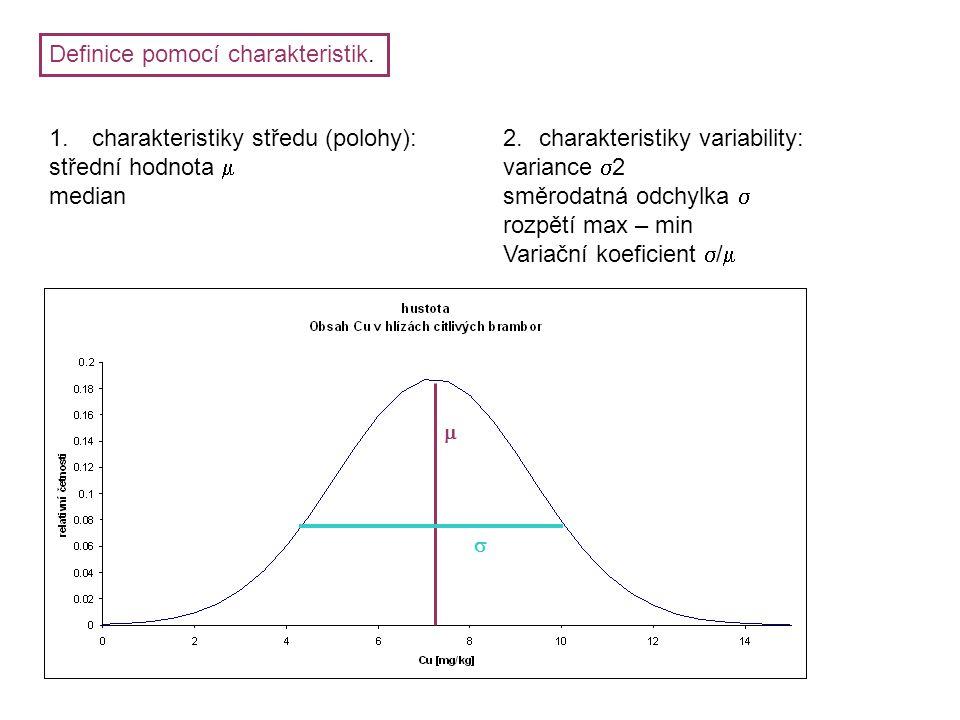 Definice pomocí charakteristik. 1. charakteristiky středu (polohy): střední hodnota  median 2.charakteristiky variability: variance  2 směrodatná od