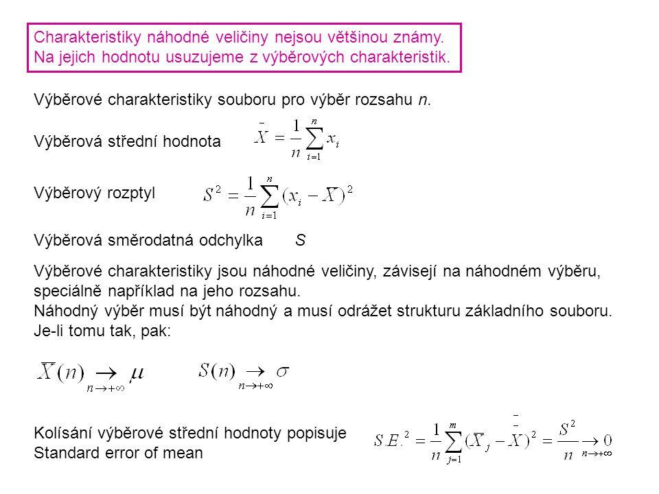 Výběrové charakteristiky souboru pro výběr rozsahu n. Výběrová střední hodnota Výběrový rozptyl Výběrová směrodatná odchylkaS Výběrové charakteristiky