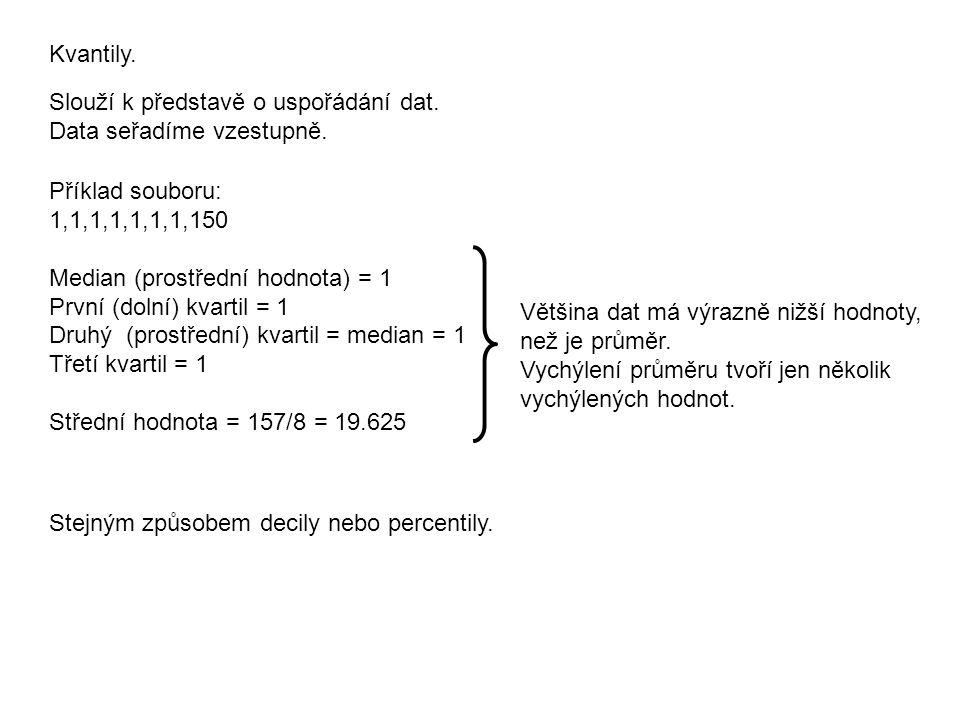 Kvantily. Slouží k představě o uspořádání dat. Data seřadíme vzestupně. Příklad souboru: 1,1,1,1,1,1,1,150 Median (prostřední hodnota) = 1 První (doln