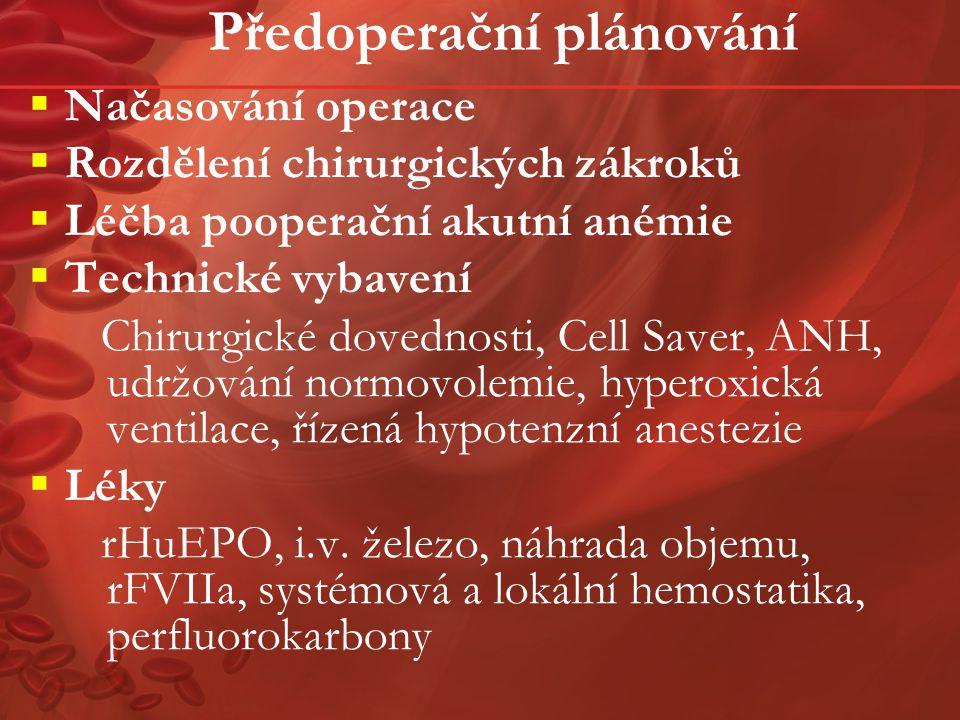 Předoperační plánování  Anamnéza (anémie, abnormální krvácení, současná medikace – k.
