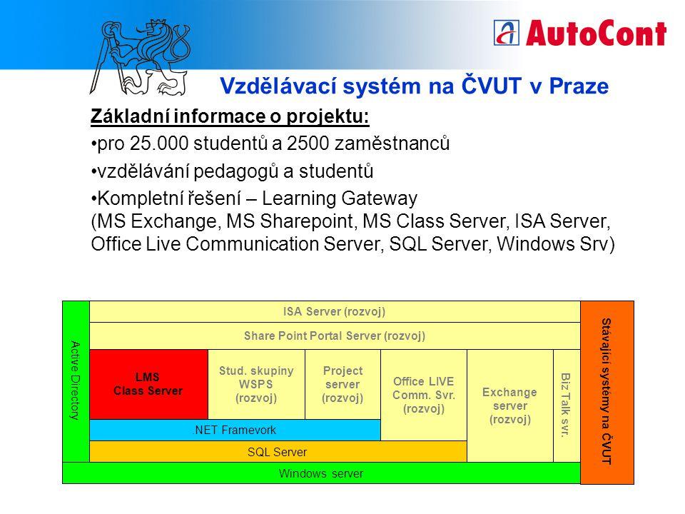 Vzdělávací systém na ČVUT v Praze Windows server Active Directory SQL Server.NET Framevork LMS Class Server Stud. skupiny WSPS (rozvoj) Office LIVE Co