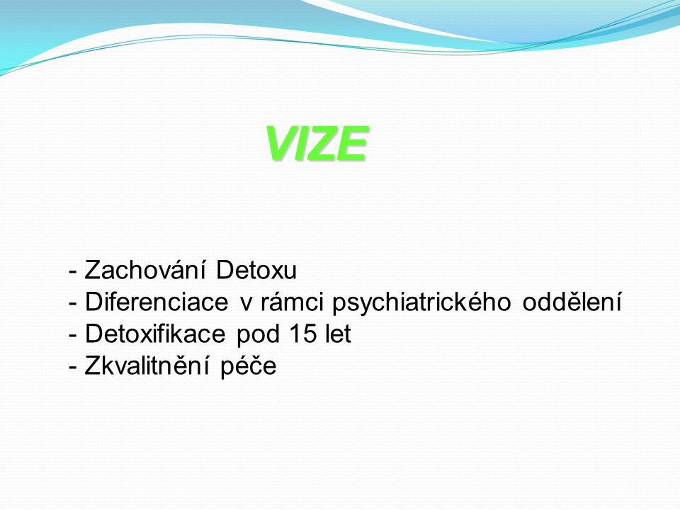 VIZE - Zachování Detoxu - Diferenciace v rámci psychiatrického oddělení - Detoxifikace pod 15 let - Zkvalitnění péče