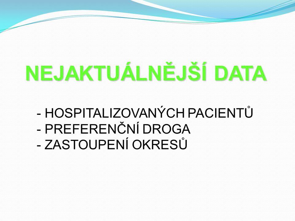 NEJAKTUÁLNĚJŠÍ DATA - HOSPITALIZOVANÝCH PACIENTŮ - PREFERENČNÍ DROGA - ZASTOUPENÍ OKRESŮ