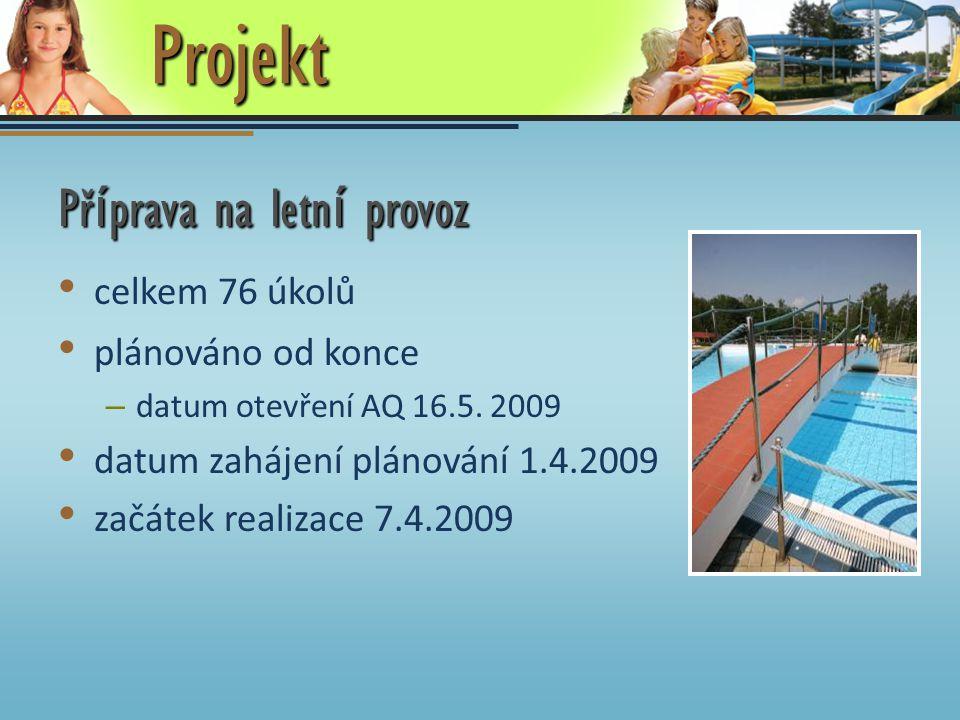 Projekt Př í prava na letn í provoz celkem 76 úkolů plánováno od konce – datum otevření AQ 16.5. 2009 datum zahájení plánování 1.4.2009 začátek realiz