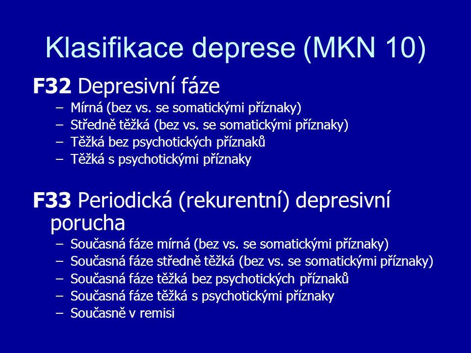 Klasifikace deprese (MKN 10) F32 Depresivní fáze –Mírná (bez vs. se somatickými příznaky) –Středně těžká (bez vs. se somatickými příznaky) –Těžká bez