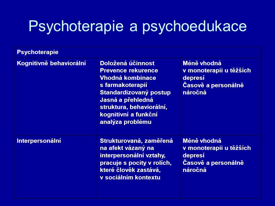 Psychoterapie a psychoedukace Psychoterapie Kognitivně behaviorálníDoložená účinnost Prevence rekurence Vhodná kombinace s farmakoterapií Standardizovaný postup Jasná a přehledná struktura, behaviorální, kognitivní a funkční analýza problému Méně vhodná v monoterapii u těžších depresí Časově a personálně náročná InterpersonálníStrukturovaná, zaměřená na afekt vázaný na interpersonální vztahy, pracuje s pocity v rolích, které člověk zastává, v sociálním kontextu Méně vhodná v monoterapii u těžších depresí Časově a personálně náročná